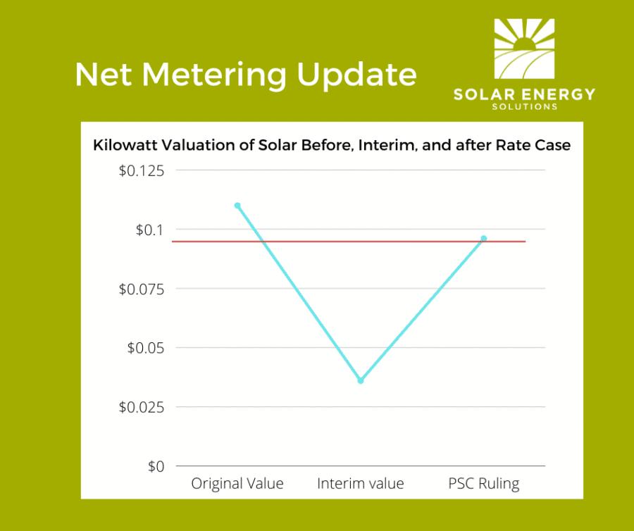 Valuation of Solar KP (border)